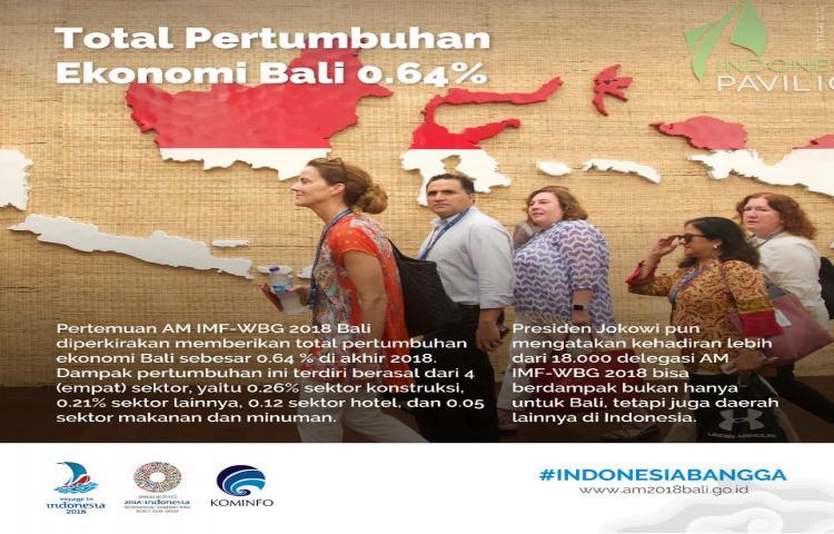 AM IMF-WB 2018 di Nusa Dua Bali memberikan dampak langsung pada perekonomian Bali