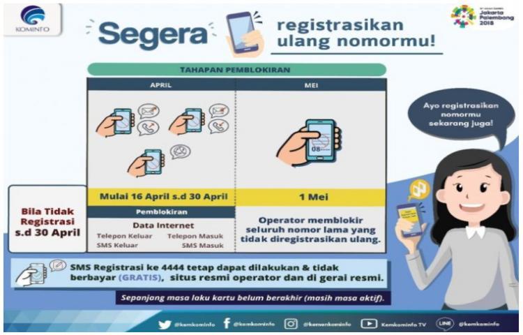 Blokir-Total-Nomor-Kartu-Prabayar-pada-1-Mei-2018-bagi-Pelanggan-yang-Belum-Registrasi-Ulang.html